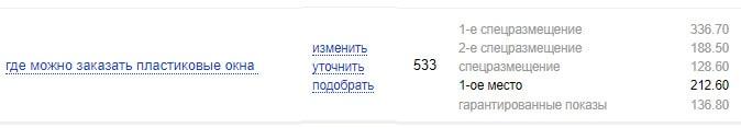 Цена кликая Яндекс по уточненному запросу