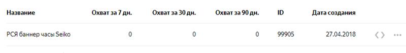 Кабинет Яндекс аудитории