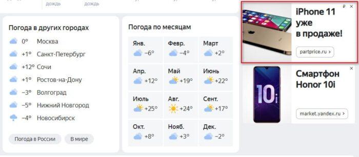 Формат рекламы в сети Яндекса